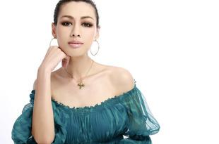 Xiaoli Yan